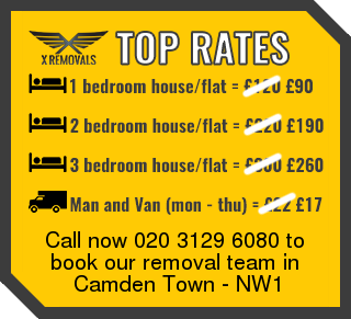Removal rates forNW1 - Camden Town