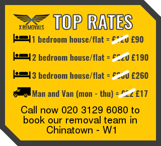 Removal rates forW1 - Chinatown
