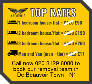 Removal rates forN1 - De Beauvoir Town