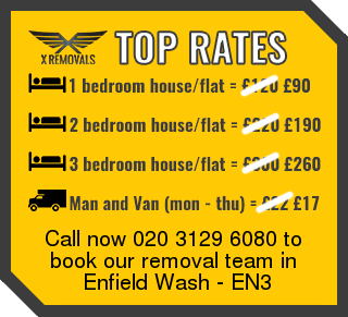 Removal rates forEN3 - Enfield Wash
