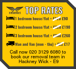 Removal rates forE9 - Hackney Wick