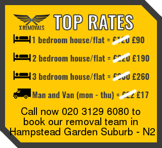 Removal rates forN2 - Hampstead Garden Suburb