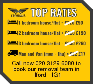 Removal rates forIG1 - Ilford